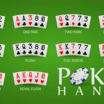 Must Know To Win In Poker